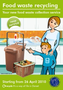 Food waste recycling (large version)